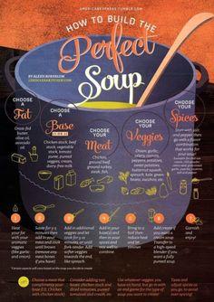 Concoct the perfect soup.