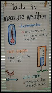 Here's a nice anchor chart on tools to measure weather.