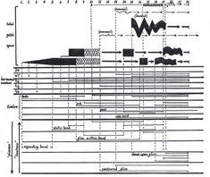 "Krzysztof Penderecki ""Polymorphia"":1"