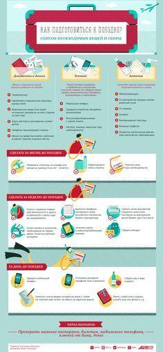 Трэвел-лист: что нужно учесть, отправляясь в путешествие? Инфографика   Инфографика   Вопрос-Ответ   Аргументы и Факты