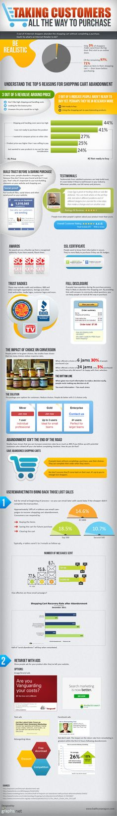 This infographic reviews the top 5 reasons for shopping cart abandonment and ways to recover a purchase after customers abandon the shopping cart.