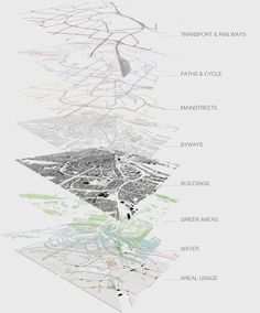 All maps are layered and based on openstreetmap data. Layered Architecture, Architecture Model Making, Architecture Concept Diagram, Architecture Presentation Board, Architecture Sketchbook, Architecture Graphics, Urban Design Concept, Urban Design Diagram, Urban Analysis