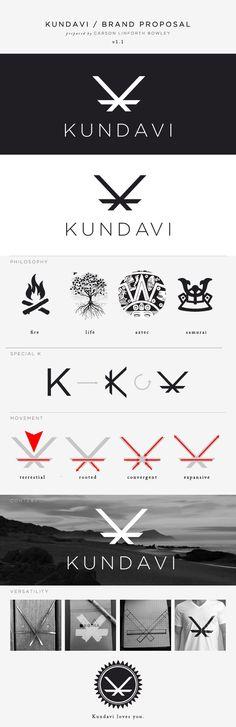 Kundavi | Brand Identity - METAPATTERN