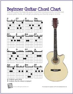 Beginner Guitar Chord Chart (Digital Print) - 16 of the Most ...