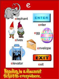 e phonics wordlist - printable phonics poster for your classroom walls