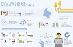 Administración y economía son los posgrados más apetecidos en Colombia