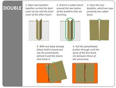 My Life All in One Place: Adding booklets to your Midori Traveler's Notebook