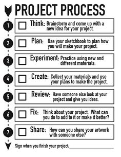 Project Process Worksheet.  Students get one of these when they start a project and use it to track their progress through their project.  Students need to check off each step as they go and know that their project is not complete until all steps are finished.   #TAB #teachingforartisticbehavior #choiceart #projectprocess #elementaryart #artroom #arteducation #artworksheets