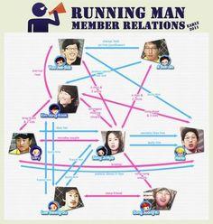 Running Man ♡