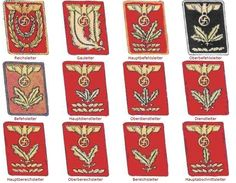 Pach NSDAP Ranger, German Police, Ww2, Ribbons, Military, Antiques, Cards, Badge, Antiquities