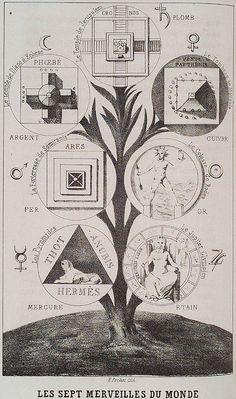 """From Eliphas Levi's """"Histoire de la Magie"""" 1860. / Sacred Geometry <3"""