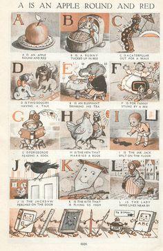 vintage nursery ABC learn the alphabet by VintageAndNostalgia, $14.95