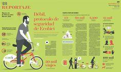 Segurança de bicicleta