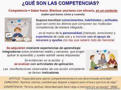¿Qué son las competencias? vía @peremarques #Educación #Aprendizaje