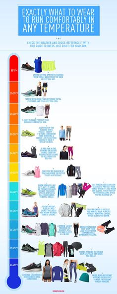 What to Wear to Run Comfortably in Any WeatherWhat to Wear to Run Comfortably in Any Weather