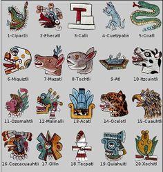Escritura Nahuatl de los Mexica. Está basada en sus dioses y fenómenos de la naturaleza.