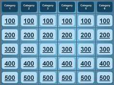 This Is The Best Jeopardy Powerpoint On The Internet Fully Editable - How to create your own jeopardy game in powerpoint