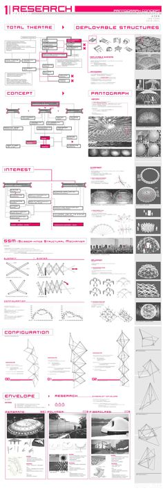 Jan Tůma | Pantograph Concept Architecture Origami, Kinetic Architecture, Theater Architecture, Roof Architecture, Architecture Student, Architecture Diagrams, Architecture Portfolio, Plan Concept Architecture, Architecture Presentation Board
