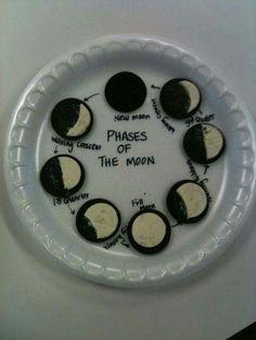 Oreo moon phase