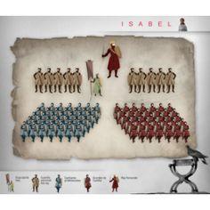 DISPOSICIÓN DEL EJÉRCITO ISABELINO   ¿Cómo se distribuían las tropas leales a los Reyes Católicos en el campo de Batalla?