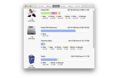 Here's How Much Drive Space a Mac Needs to Perform Well