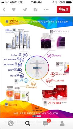 Where Can I Buy Jeunesse Instantly Ageless Eye Cream ? Come to Our Official Website and You Could Buy Best Jeunesse Instantly Ageless Anti Aging Eye Cream, Anti Aging Medicine, Dna Repair, Stem Cells, Anti Aging Skin Care, Youth, Board, Health, Egypt, Pooh Bear