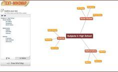 33 best mindmap timeline tools images on pinterest timeline tool