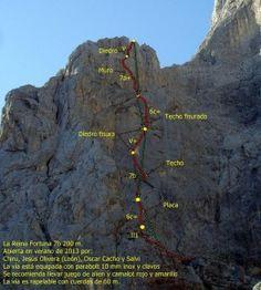 """""""La Reina Fortuna"""" (7b/200 m.) Nueva vía de escalada en el Uriellu. #croquis"""