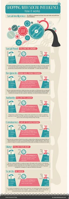 Shopping with Social Intelligence #infographic
