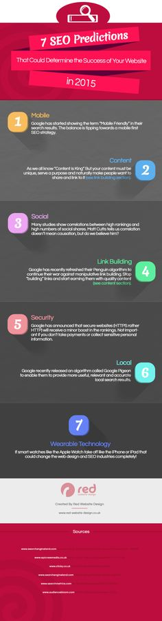 Infographic: 7 SEO Predictions for 2015 #infographic - @visualistan