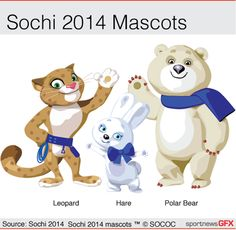 SOCHI-MASCOTS - Vector illustration artwork of the Sochi2014 mascots #Olympic #Sochi2014 #WinterGames. Static vector EPS - 10cm wide