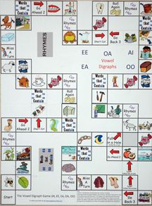 Vowel Diagraph Board Game- Say and spell the words to build receptive and expressive language development related to phonological awareness