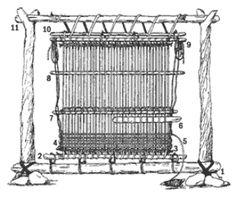 Vertical Loom Diagram