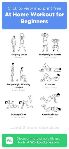 At Home Workout for Beginners –click to view and print this illustrated exercise plan created with #WorkoutLabsFit Beginner Workout At Home, Workout Plan For Beginners, At Home Workout Plan, At Home Workouts, Workout Plans, Workout Ideas, Workouts For Teenage Girls, Workouts For Teens, Easy Workouts