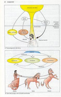 ATLAS FILOSOFIA: Platon - Etica