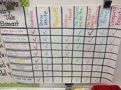 fairy tale elements checklist with each fairy tale story!