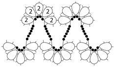 Tatting: Ornament visual diagram