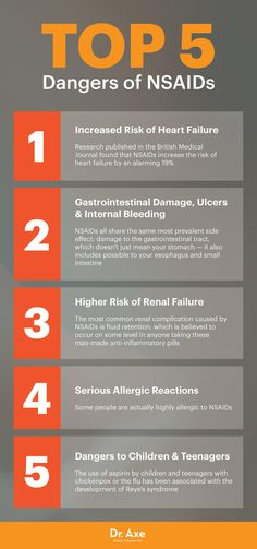 Top five dangers of NSAIDs - Dr. Axe