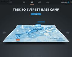 Trek to Mount Everest Basecamp #Infographic via http://explore.glacierworks.org/en/#trek