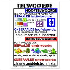"Telwoorde describes the use of "" Hooftelwoorde "" and "" rangtelwoorde "" in the Afrikaans language Quotes Dream, Life Quotes Love, Teaching Skills, Teaching Aids, Free Preschool, Preschool Worksheets, Robert Kiyosaki, Napoleon Hill, Tony Robbins"