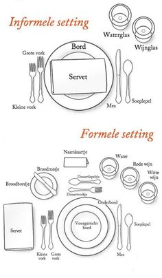 Formal Dining Place Settings - formal Dining Place Settings, How to Set A Table Diagram Show An Informal Table Setting