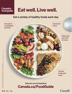 The Canada's food guide has changed, it now recommends plant base protein. Not sure where to get plant based protein? Arbonne has a vegan protein Boost that is flavourless so you can add it to your favourite foods😲 Healthy Dinner Recipes, New Recipes, Healthy Snacks, Healthy Eating, Healthy Plate, Healthy Nutrition, Four Food Groups, Canada Food Guide, Whole Grain Foods