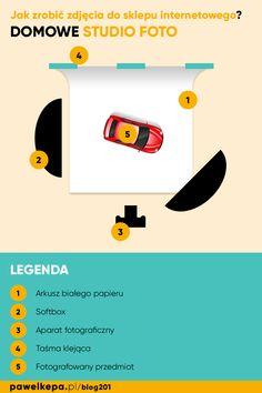 8 najpopularniejszych biznesow na instagramie wbiznes skuteczny marketing 10 Best Sciagi Z Marketingu Images Marketing Biznesowy Pomysly Na Biznes Edukacja Medialna