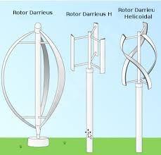 Resultado de imagen para turbina de eje vertical