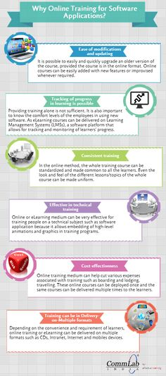 Why Use E-learning to Impart Training on Software Applications? – An Infographic