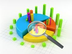 ARTICLE: How to analyze certain factors to see if your marketing is offering all it should