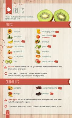 The ultimate guide to cheap, healthy foods | HellaWella
