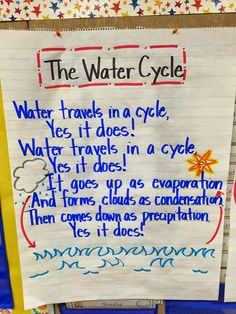 First Grade Fanatics: Water Cycle. Cute lesson with vocabulary, song, mini-book and video. Water Cycle Chart, Water Cycle Song, Water Cycle Poster, Water Cycle Model, Rain Cycle, Water Cycle Project, Water Cycle Activities, Weather Activities, Weather Crafts