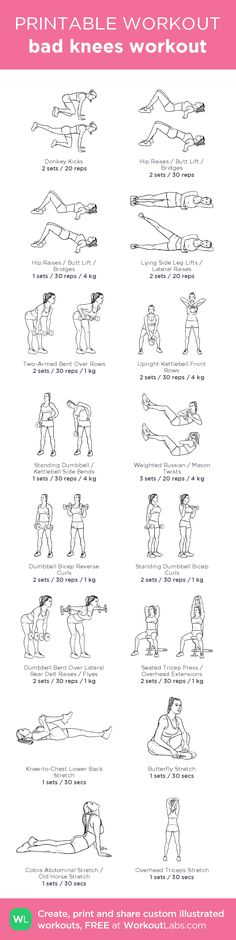 Bad knee workout - bad knees workout illustrated exercise plan created at WorkoutLabs com Fitness Workouts, Yoga Fitness, At Home Workouts, Fitness Tips, Health Fitness, Health Diet, Hair Health, Quick Workouts, Planet Fitness