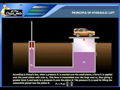 Pascal's law states that the pressure applied at one point of the liquid is transmitted equally in all direction. This principal is applied in…